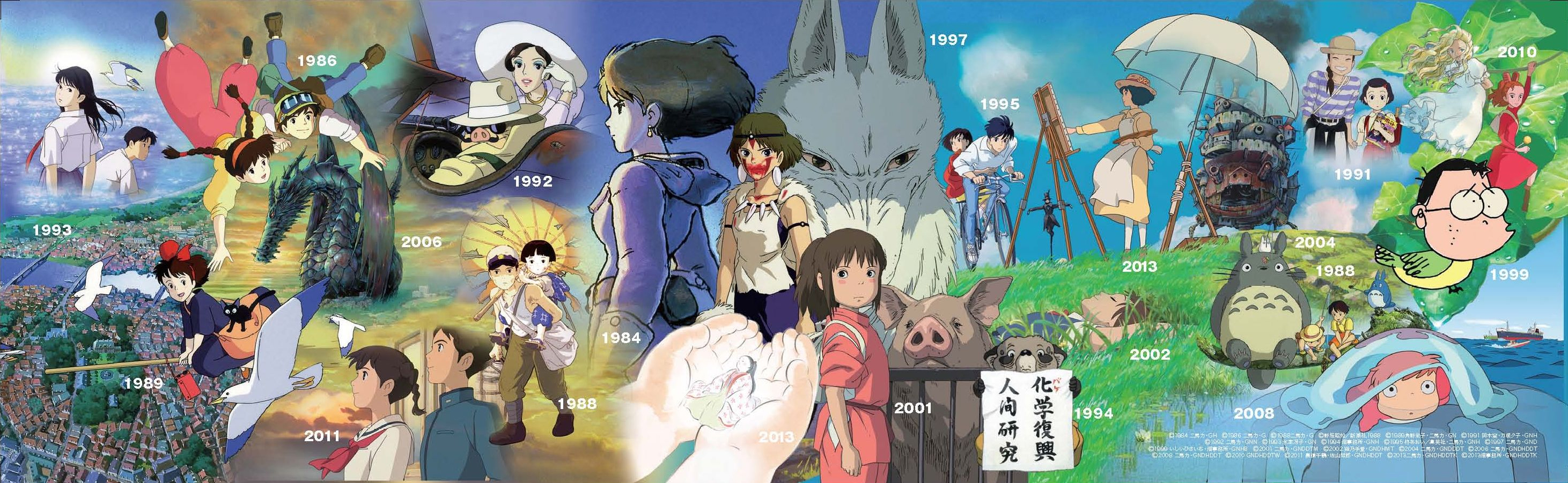 Theater murals in japan showcase 21 ghibli movies for Mural film