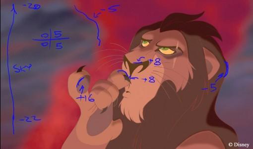 The Lion King 3D Depth Map