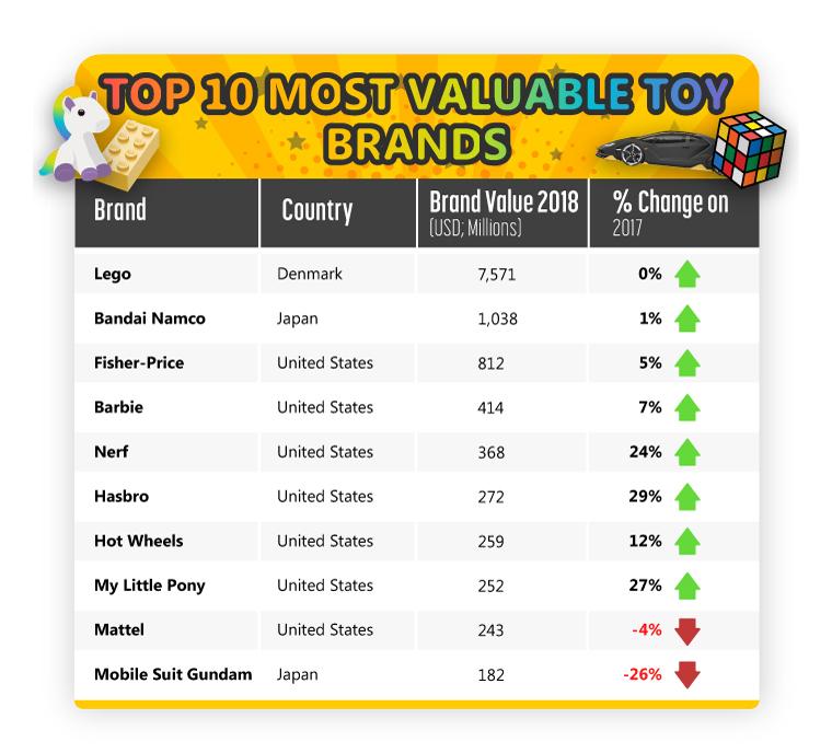 Popular Toy Brands : News bytes 'animals euthanized by hbo big bird